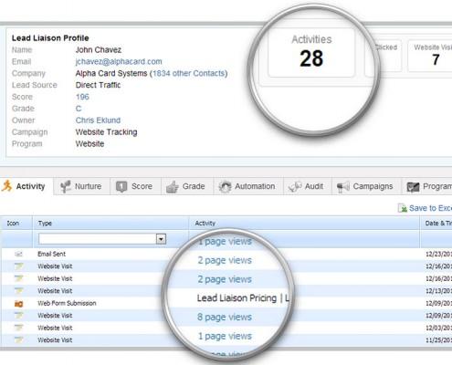 Digital Profiling