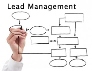 Why Is a Lead Management System Important
