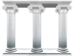 Marketing Automation and the 3 Pillars of Lead Management