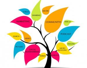Effective B2B Content Marketing Tactics