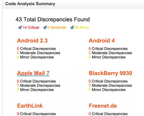 Email Analysis