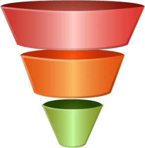 Marketing at the Top of the Funnel