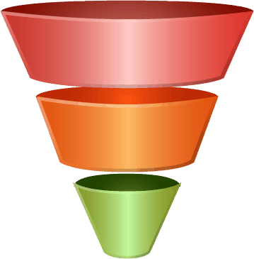 Image result for image of a funnel