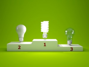 Improve the Efficiency of your Sales Team